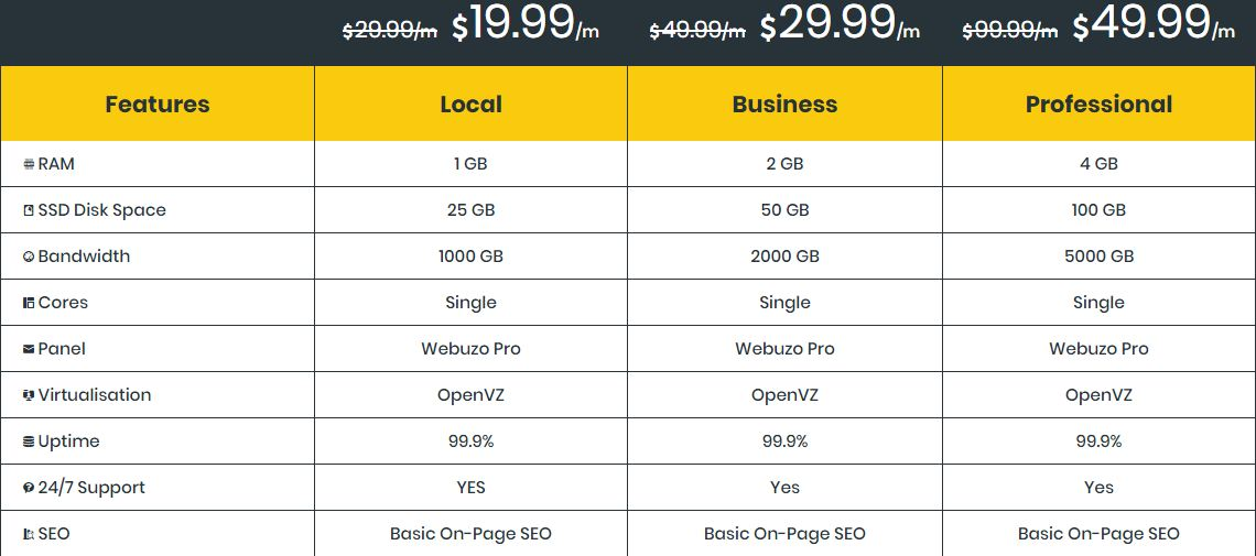 Name:  youstable vps plans.JPG Views: 95 Size:  81.0 KB